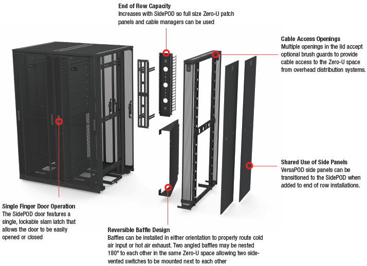 "Vertical Data Center ""in Today's Data Centers"